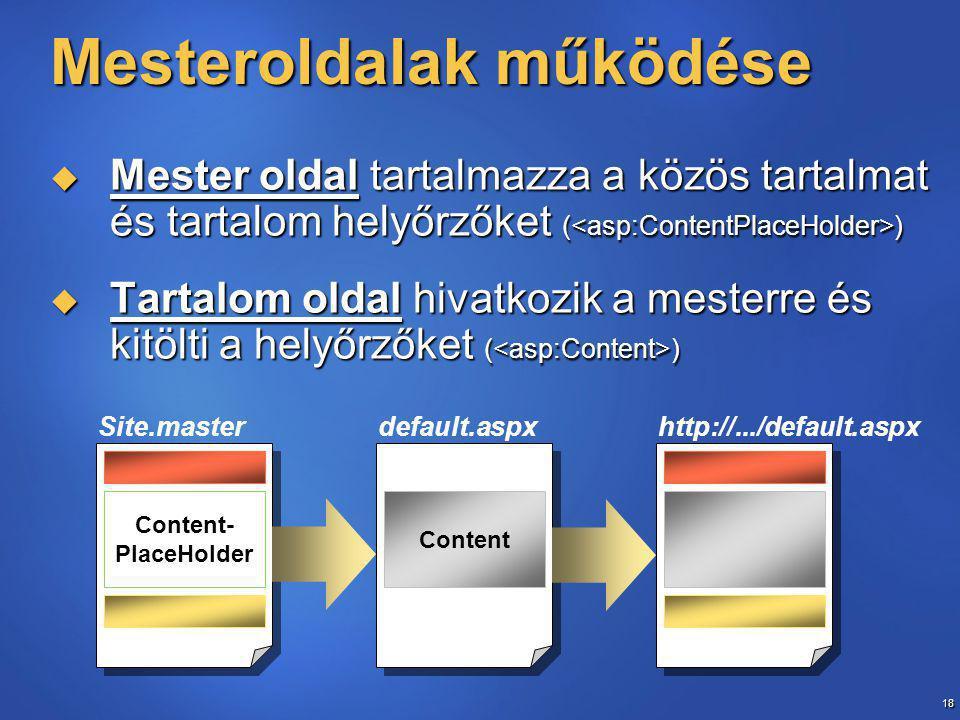 18 Mesteroldalak működése  Mester oldal tartalmazza a közös tartalmat és tartalom helyőrzőket ( )  Tartalom oldal hivatkozik a mesterre és kitölti a helyőrzőket ( ) Site.masterdefault.aspx Content http://.../default.aspx Content- PlaceHolder