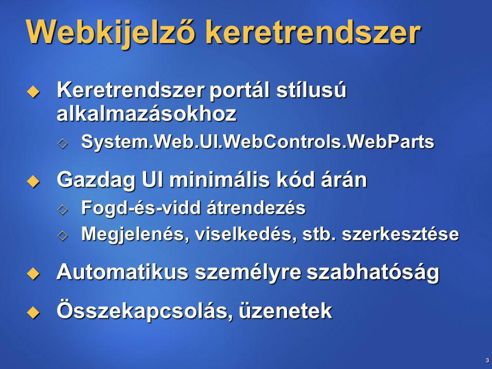 3 Webkijelző keretrendszer  Keretrendszer portál stílusú alkalmazásokhoz  System.Web.UI.WebControls.WebParts  Gazdag UI minimális kód árán  Fogd-és-vidd átrendezés  Megjelenés, viselkedés, stb.