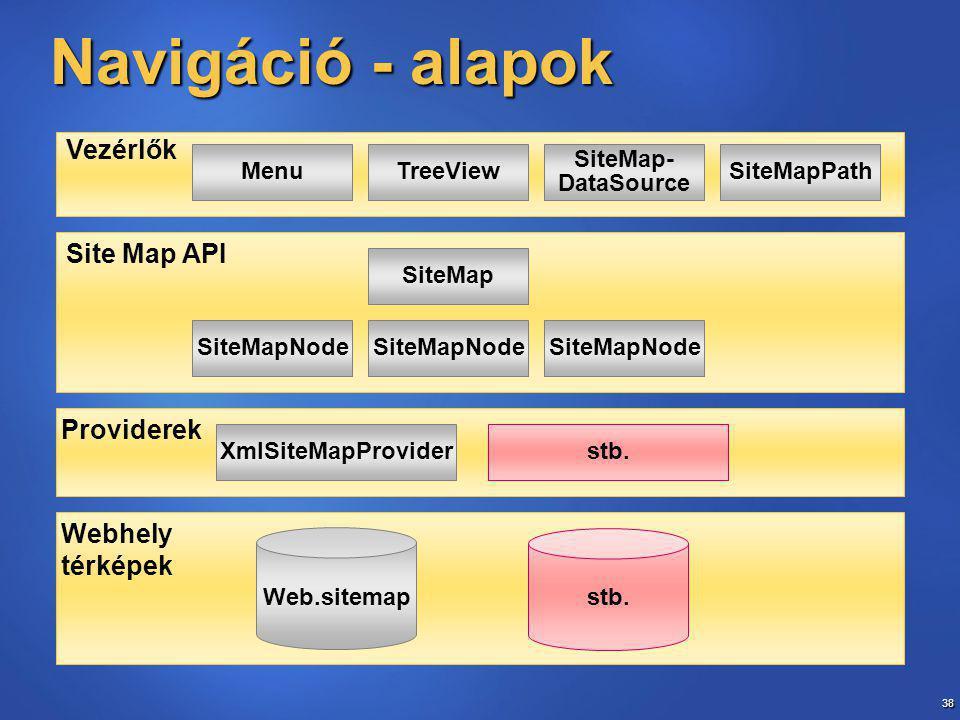 38 Navigáció - alapok Site Map API Webhely térképek Web.sitemap stb.