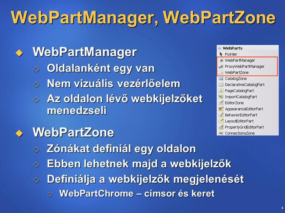 4 WebPartManager, WebPartZone  WebPartManager  Oldalanként egy van  Nem vizuális vezérlőelem  Az oldalon lévő webkijelzőket menedzseli  WebPartZone  Zónákat definiál egy oldalon  Ebben lehetnek majd a webkijelzők  Definiálja a webkijelzők megjelenését  WebPartChrome – címsor és keret