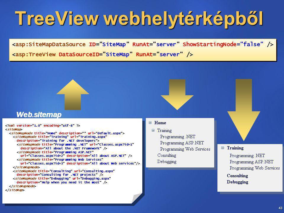 43 TreeView webhelytérképből <siteMapNode title= Training url= Training.aspx description= Training for.NET developers > <siteMapNode title= Programming.NET url= Classes.aspx?id=1 description= All about the.NET Framework /> <siteMapNode title= Programming ASP.NET url= Classes.aspx?id=2 description= All about ASP.NET /> <siteMapNode title= Programming Web Services url= Classes.aspx?id=3 description= All about Web services /> <siteMapNode title= Consulting url= Consulting.aspx description= Consulting for.NET projects /> <siteMapNode title= Debugging url= Debugging.aspx description= Help when you need it the most /> <siteMapNode title= Training url= Training.aspx description= Training for.NET developers > <siteMapNode title= Programming.NET url= Classes.aspx?id=1 description= All about the.NET Framework /> <siteMapNode title= Programming ASP.NET url= Classes.aspx?id=2 description= All about ASP.NET /> <siteMapNode title= Programming Web Services url= Classes.aspx?id=3 description= All about Web services /> <siteMapNode title= Consulting url= Consulting.aspx description= Consulting for.NET projects /> <siteMapNode title= Debugging url= Debugging.aspx description= Help when you need it the most /> Web.sitemap