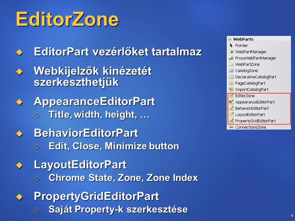 9 EditorZone  EditorPart vezérlőket tartalmaz  Webkijelzők kinézetét szerkeszthetjük  AppearanceEditorPart  Title, width, height, …  BehaviorEditorPart  Edit, Close, Minimize button  LayoutEditorPart  Chrome State, Zone, Zone Index  PropertyGridEditorPart  Saját Property-k szerkesztése