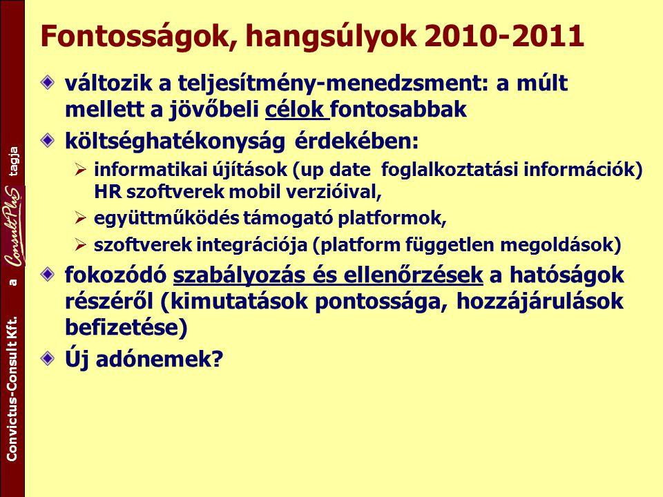 A csoport tagja Convictus-Consult Kft. a tagja Fontosságok, hangsúlyok 2010-2011 változik a teljesítmény-menedzsment: a múlt mellett a jövőbeli célok