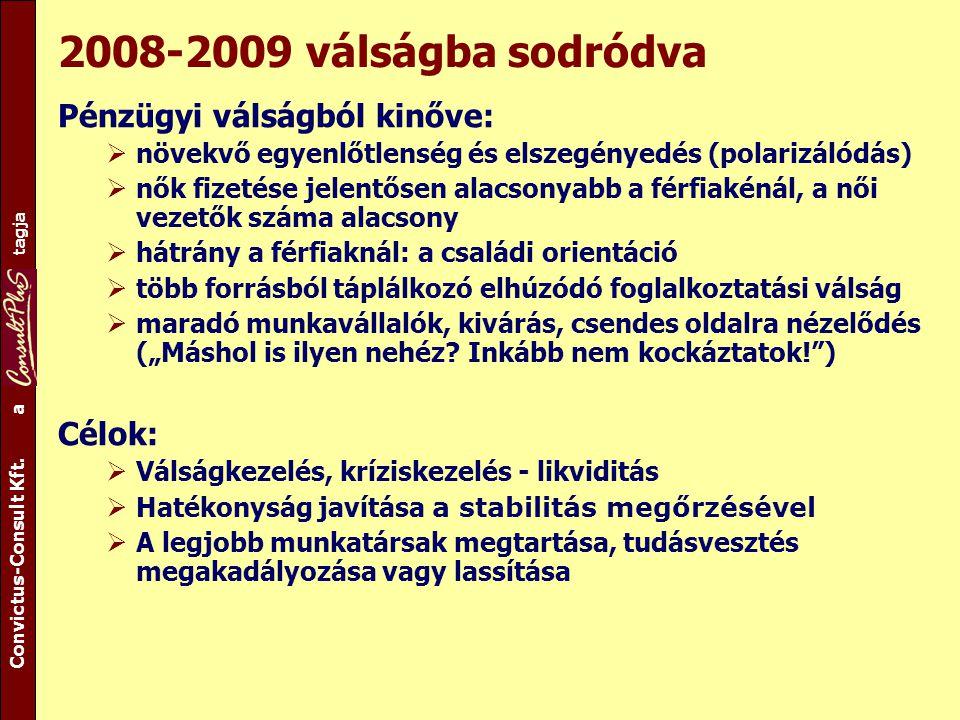 A csoport tagja Convictus-Consult Kft. a tagja 2008-2009 válságba sodródva Pénzügyi válságból kinőve:  növekvő egyenlőtlenség és elszegényedés (polar