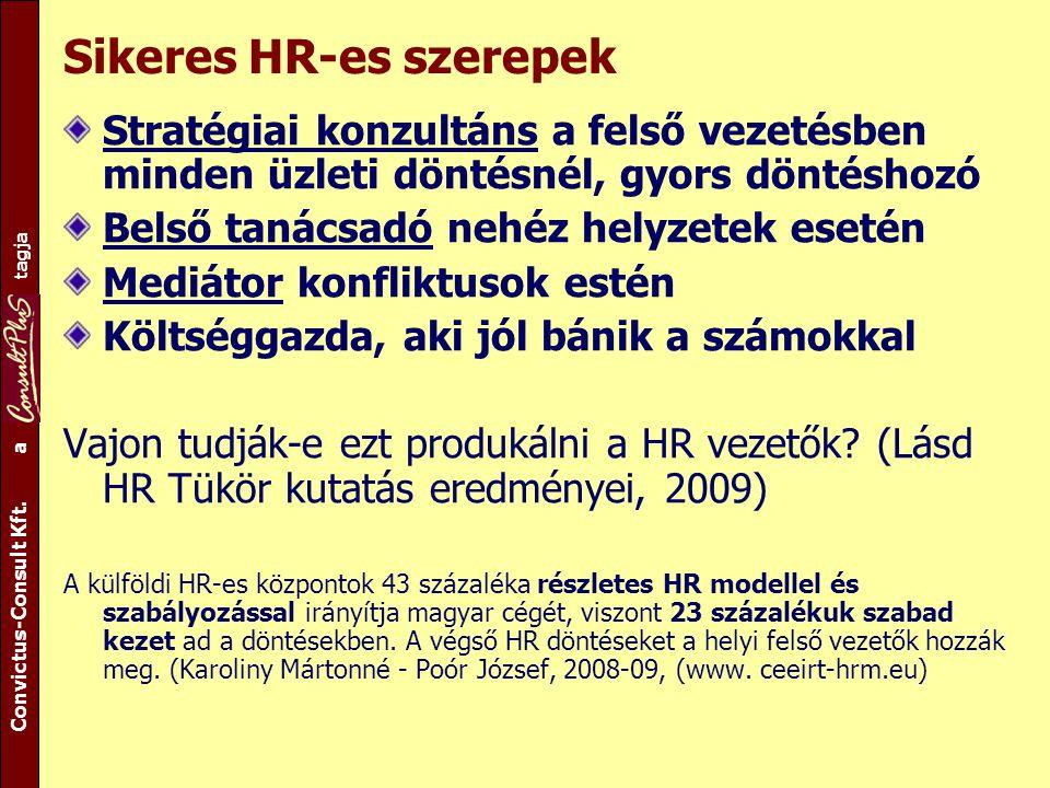 A csoport tagja Convictus-Consult Kft. a tagja Sikeres HR-es szerepek Stratégiai konzultáns a felső vezetésben minden üzleti döntésnél, gyors döntésho