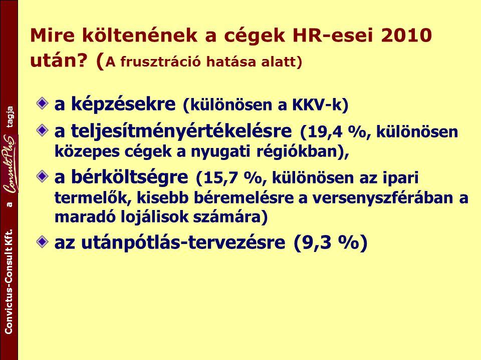 A csoport tagja Convictus-Consult Kft. a tagja Mire költenének a cégek HR-esei 2010 után? ( A frusztráció hatása alatt) a képzésekre (különösen a KKV-