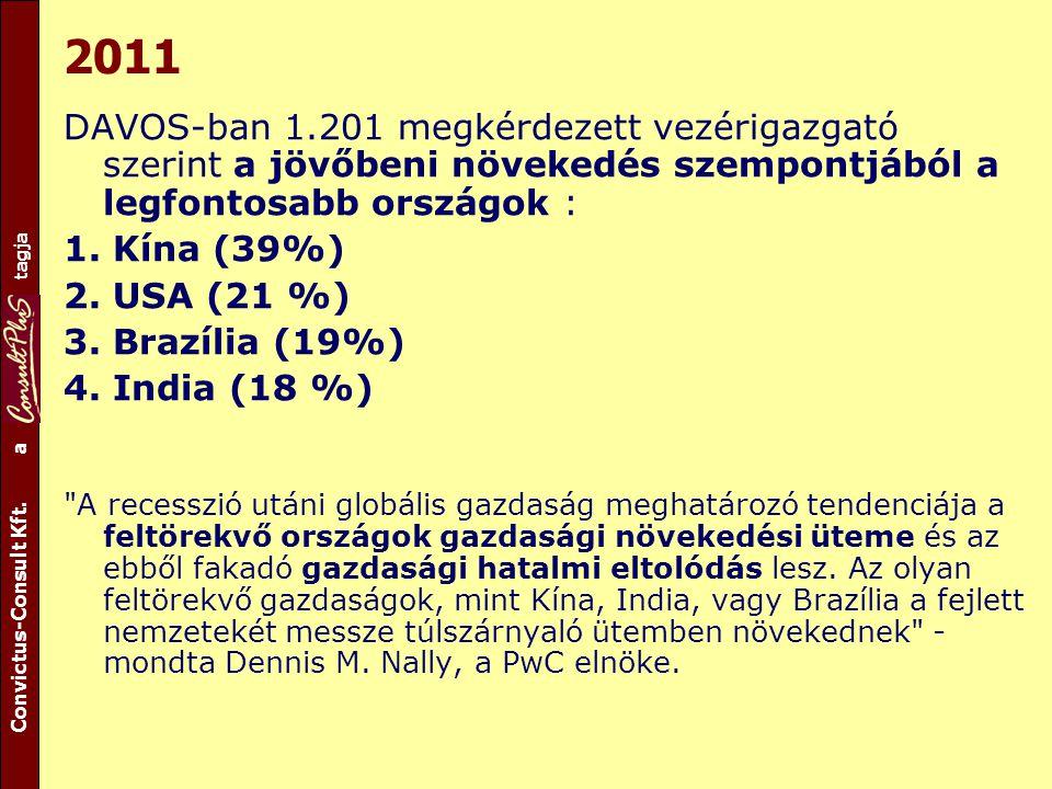A csoport tagja Convictus-Consult Kft. a tagja 2011 DAVOS-ban 1.201 megkérdezett vezérigazgató szerint a jövőbeni növekedés szempontjából a legfontosa