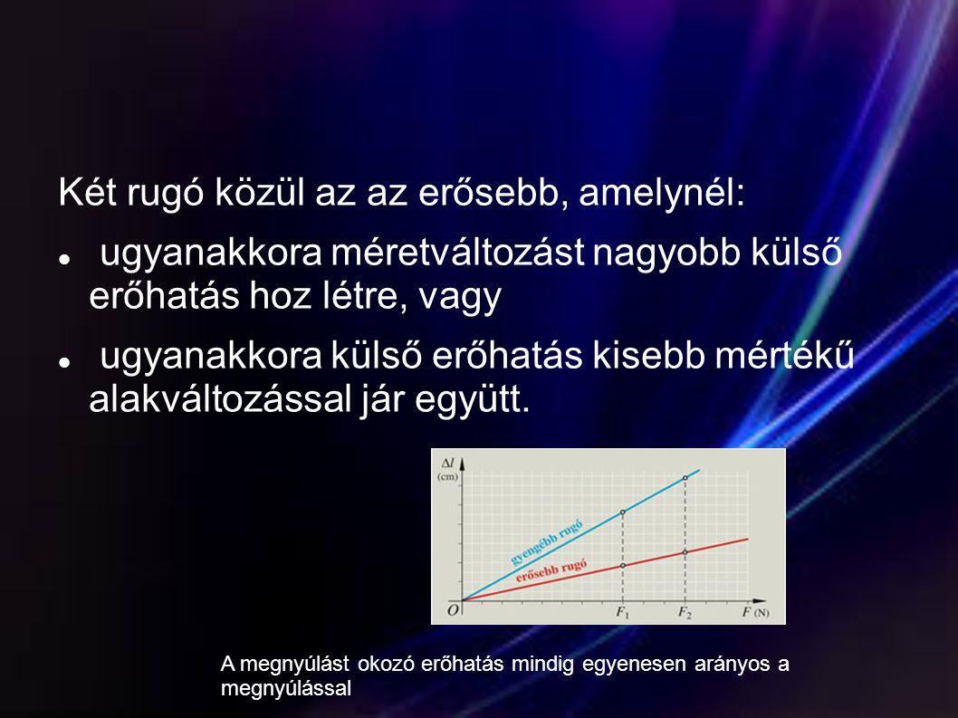 Két rugó közül az az erősebb, amelynél:  ugyanakkora méretváltozást nagyobb külső erőhatás hoz létre, vagy  ugyanakkora külső erőhatás kisebb mérték