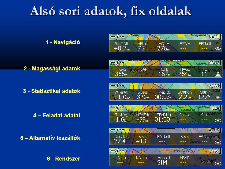 Alsó sori adatok, fix oldalak 1 - Navigáció 2 - Magassági adatok 3 - Statisztikai adatok 4 – Feladat adatai 5 – Altarnatív leszállók 6 - Rendszer