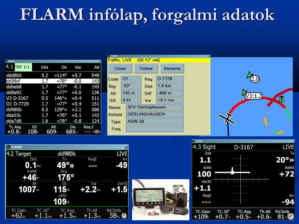 FLARM infólap, forgalmi adatok