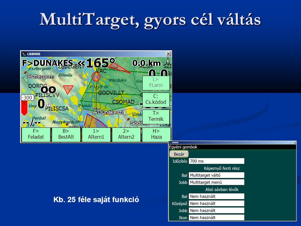 MultiTarget, gyors cél váltás Kb. 25 féle saját funkció