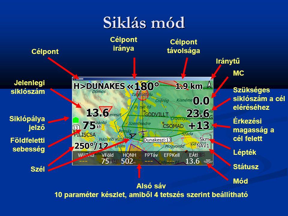 Analízis adatok, táv, időjárás  Barogramm  Termikek  Feladat (OLC is)  Szél  Gép poláris  Stb.