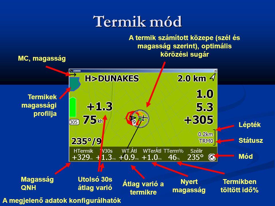 Termikek magassági profilja A termik számított közepe (szél és magasság szerint), optimális körözési sugár Lépték Státusz Mód MC, magasság Magasság QN