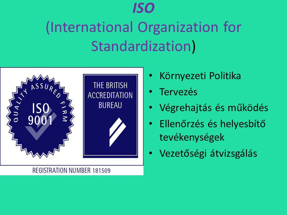 ISO (International Organization for Standardization) • Környezeti Politika • Tervezés • Végrehajtás és működés • Ellenőrzés és helyesbítő tevékenységek • Vezetőségi átvizsgálás