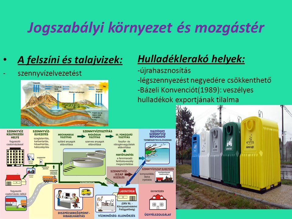 Jogszabályi környezet és mozgástér • A felszíni és talajvizek: -szennyvízelvezetést Hulladéklerakó helyek: -újrahasznosítás -légszennyezést negyedére csökkenthető -Bázeli Konvenciót(1989): veszélyes hulladékok exportjának tilalma