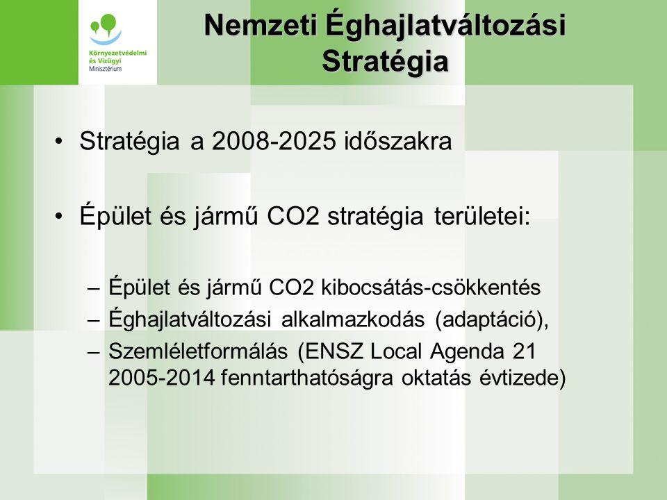 Nemzeti Éghajlatváltozási Stratégia •Stratégia a 2008-2025 időszakra •Épület és jármű CO2 stratégia területei: –Épület és jármű CO2 kibocsátás-csökken