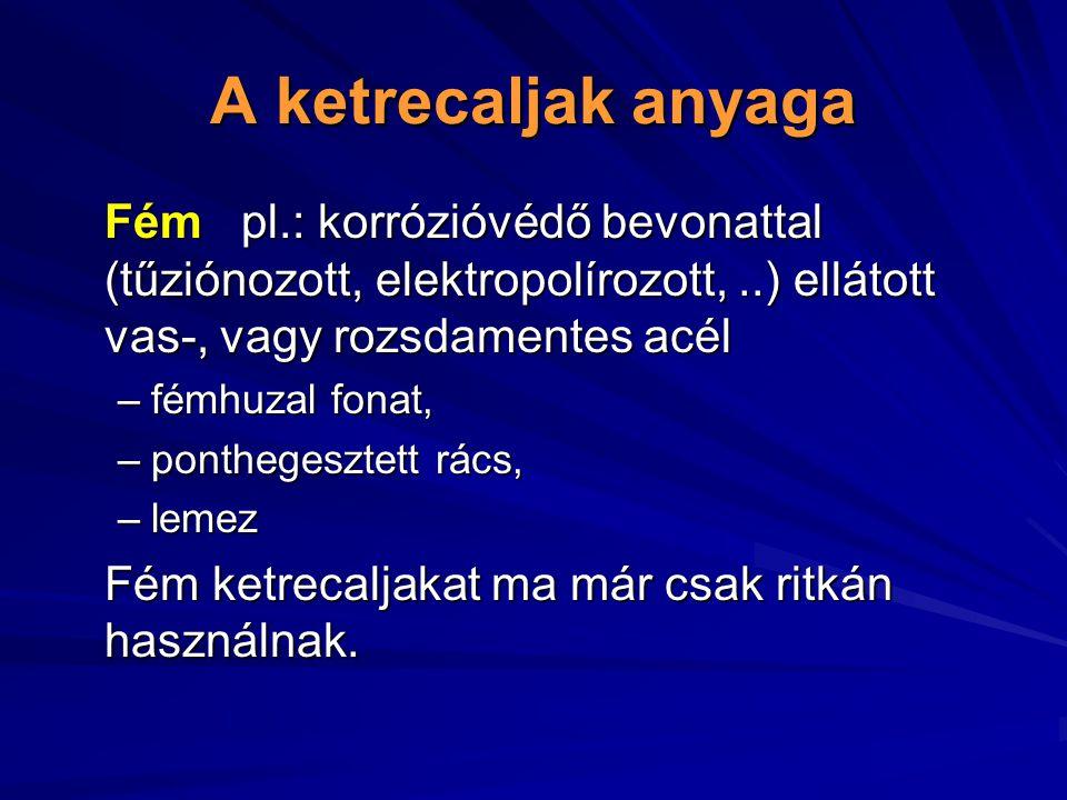 Diuresis ketrec Záró lap Alsó kamra Állvány Ketrecfedél Felsőkamra Taposórács Vizeletgyűjtő edény