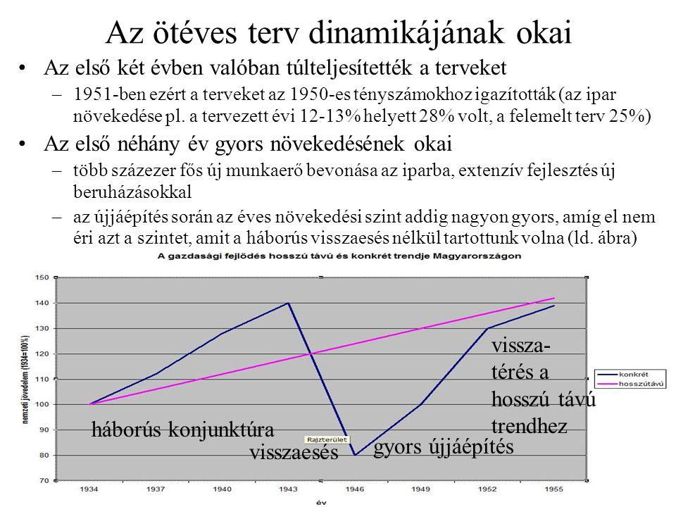 Az ötéves terv dinamikájának okai •Az első két évben valóban túlteljesítették a terveket –1951-ben ezért a terveket az 1950-es tényszámokhoz igazított