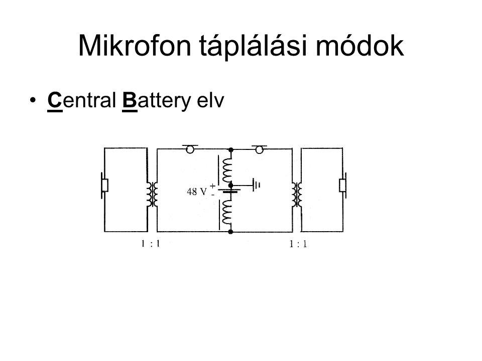 Mikrofon táplálási módok •Central Battery elv