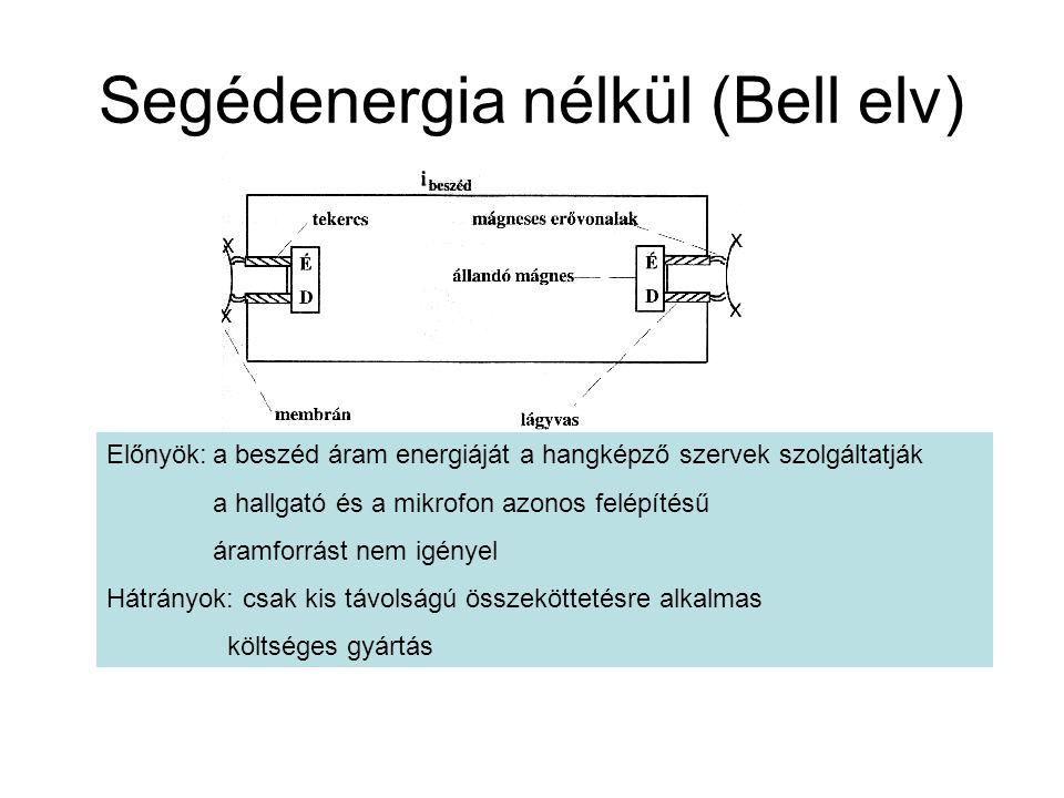 Segédenergia nélkül (Bell elv) Előnyök:a beszéd áram energiáját a hangképző szervek szolgáltatják a hallgató és a mikrofon azonos felépítésű áramforrást nem igényel Hátrányok: csak kis távolságú összeköttetésre alkalmas költséges gyártás