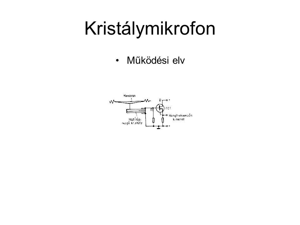 Kristálymikrofon •Működési elv