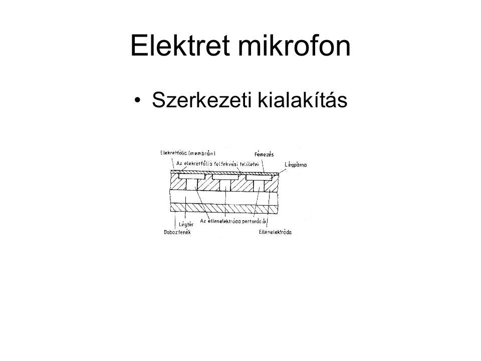 Elektret mikrofon •Szerkezeti kialakítás