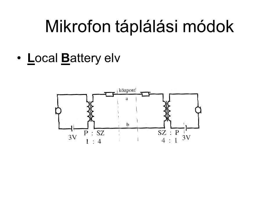 Mikrofon táplálási módok •Local Battery elv