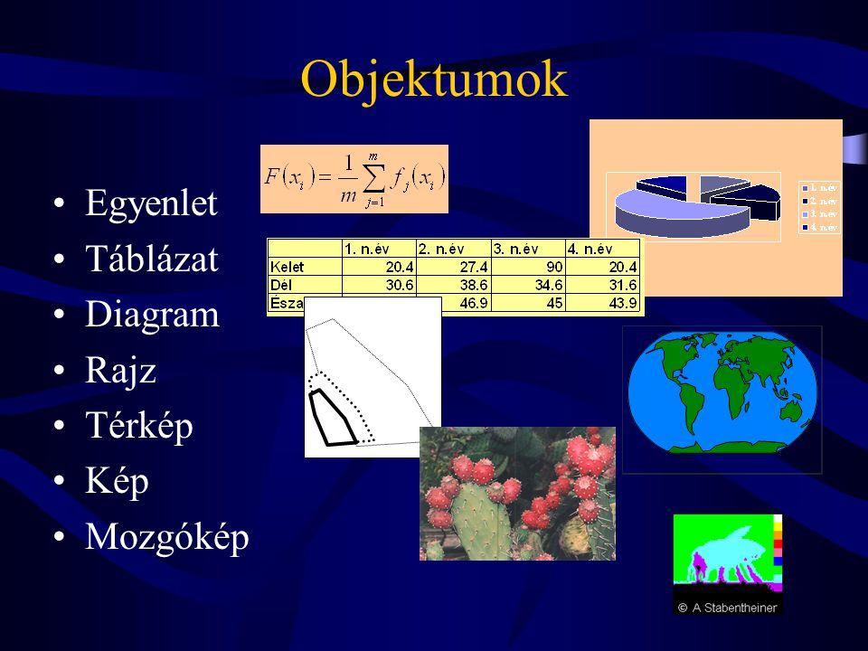 Objektumok •Egyenlet •Táblázat •Diagram •Rajz •Térkép •Kép •Mozgókép