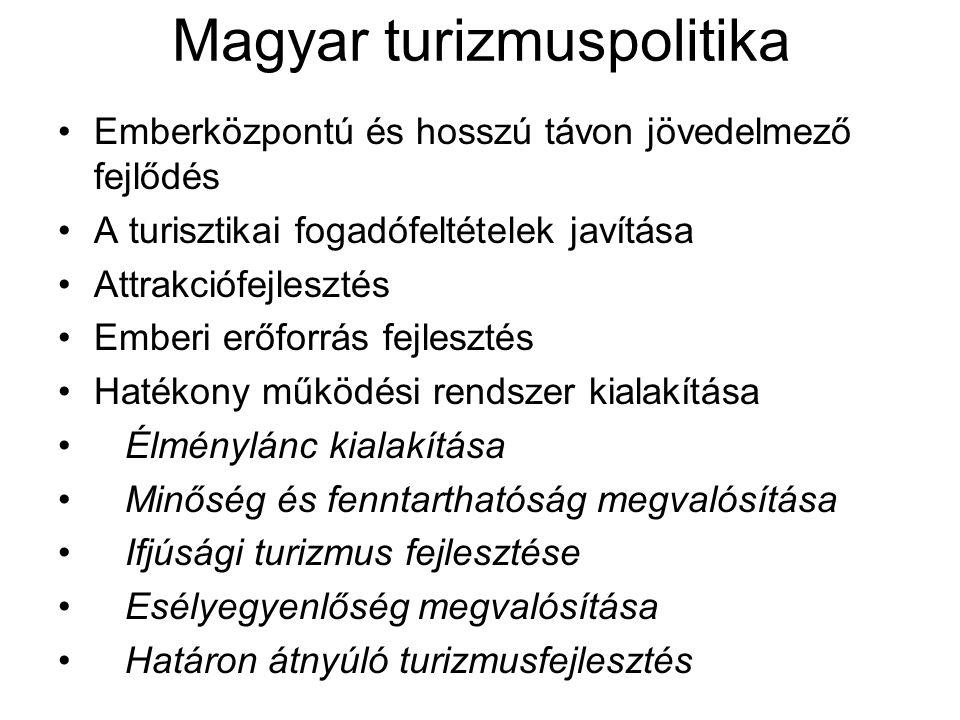 Magyar turizmuspolitika •Emberközpontú és hosszú távon jövedelmező fejlődés •A turisztikai fogadófeltételek javítása •Attrakciófejlesztés •Emberi erőforrás fejlesztés •Hatékony működési rendszer kialakítása • Élménylánc kialakítása • Minőség és fenntarthatóság megvalósítása • Ifjúsági turizmus fejlesztése • Esélyegyenlőség megvalósítása • Határon átnyúló turizmusfejlesztés