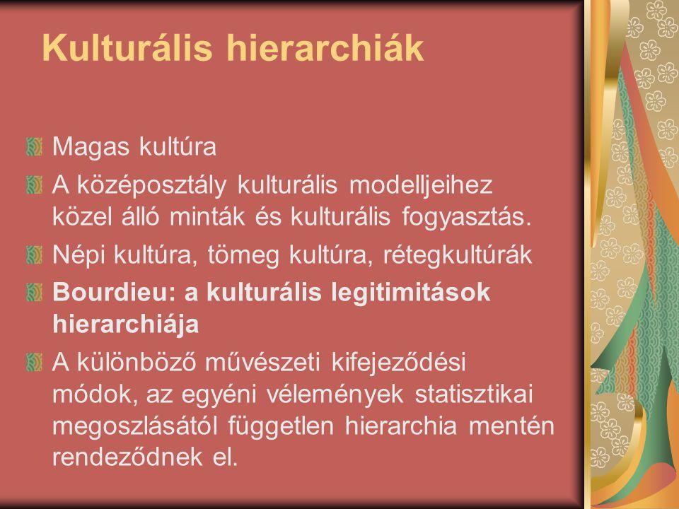 Kulturális hierarchiák Magas kultúra A középosztály kulturális modelljeihez közel álló minták és kulturális fogyasztás. Népi kultúra, tömeg kultúra, r
