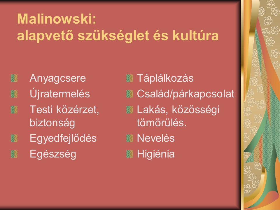 Malinowski: alapvető szükséglet és kultúra Anyagcsere Újratermelés Testi közérzet, biztonság Egyedfejlődés Egészség Táplálkozás Család/párkapcsolat La