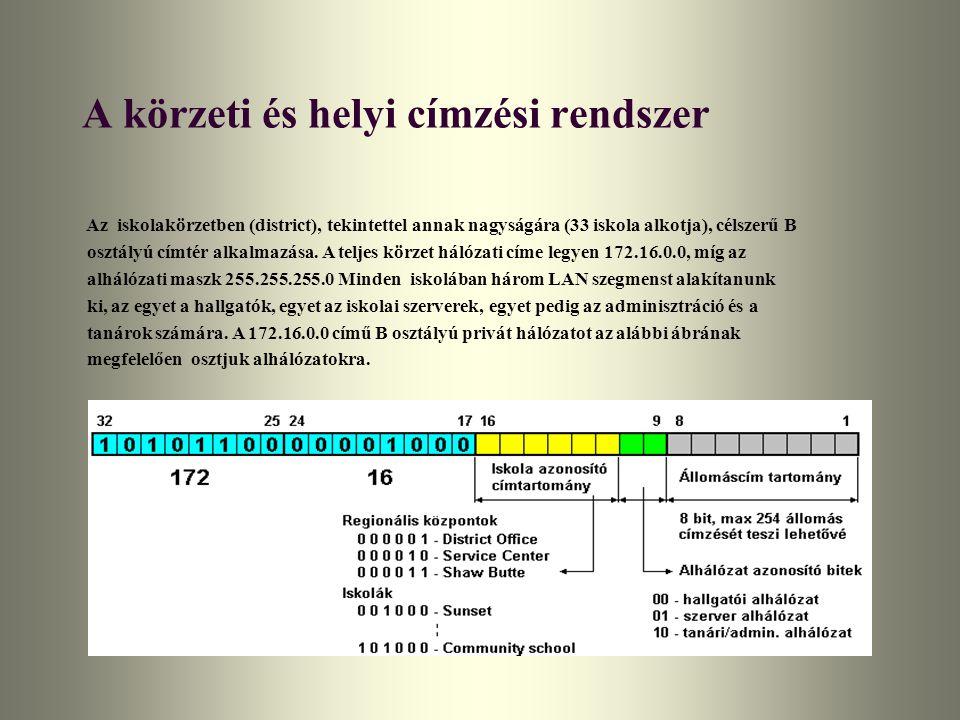 A körzeti és helyi címzési rendszer Az iskolakörzetben (district), tekintettel annak nagyságára (33 iskola alkotja), célszerű B osztályú címtér alkalm