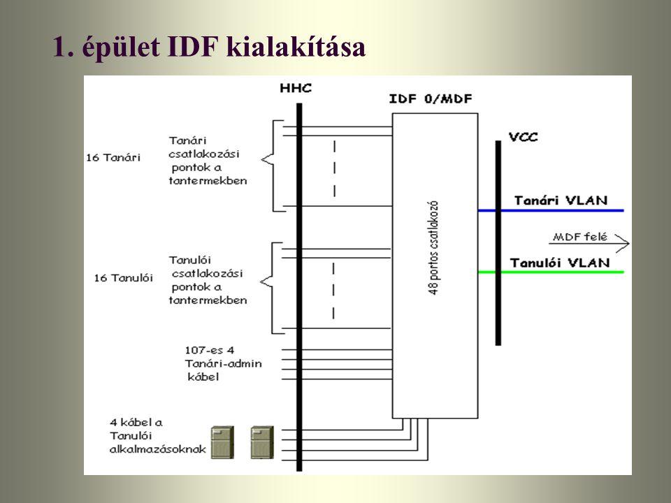 1. épület IDF kialakítása