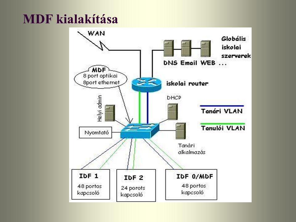 MDF kialakítása