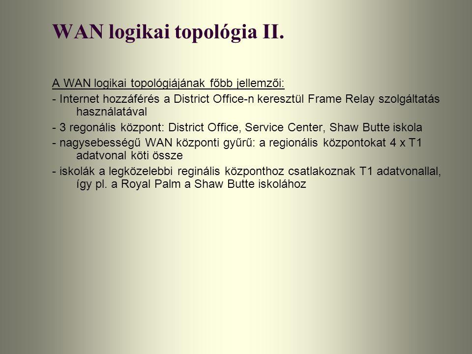 WAN logikai topológia II. A WAN logikai topológiájának főbb jellemzői: - Internet hozzáférés a District Office-n keresztül Frame Relay szolgáltatás ha