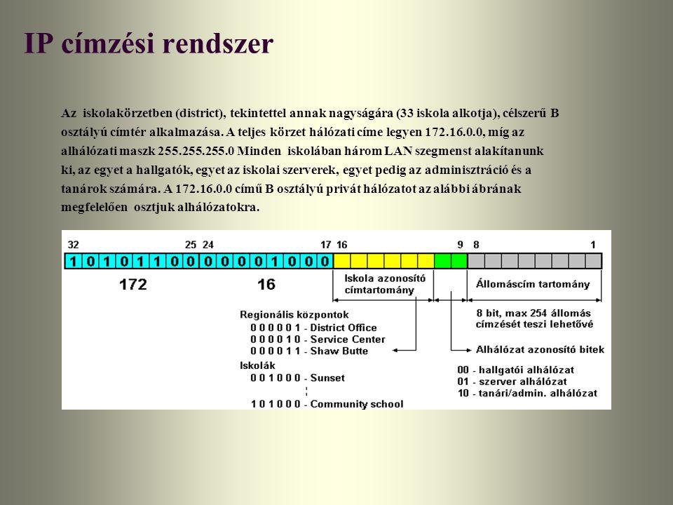 IP címzési rendszer Az iskolakörzetben (district), tekintettel annak nagyságára (33 iskola alkotja), célszerű B osztályú címtér alkalmazása. A teljes