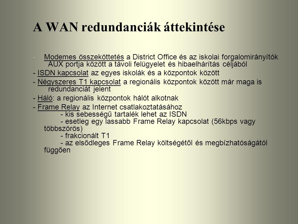 A WAN redundanciák áttekintése - Modemes összeköttetés a District Office és az iskolai forgalomirányítók AUX portja között a távoli felügyelet és hiba