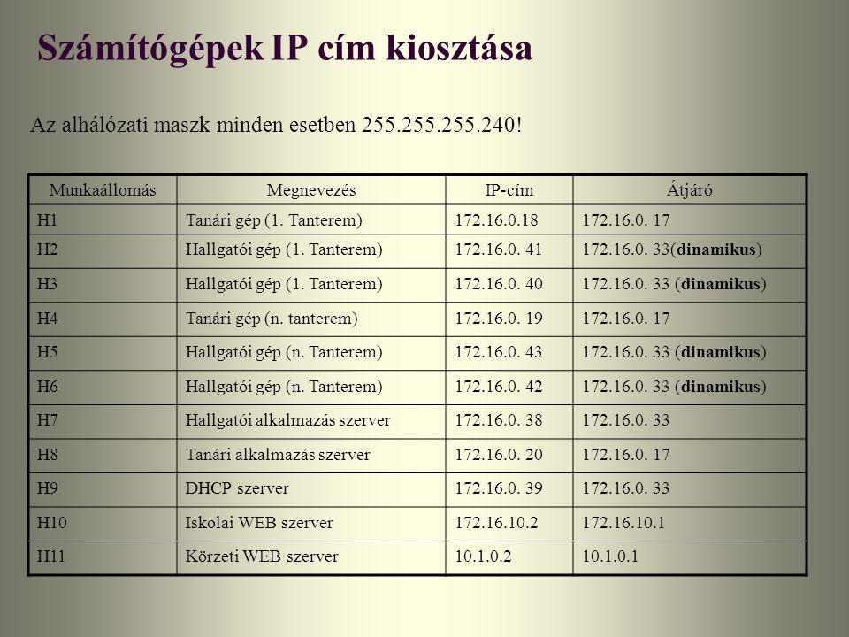 Számítógépek IP cím kiosztása Az alhálózati maszk minden esetben 255.255.255.240! MunkaállomásMegnevezésIP-címÁtjáró H1Tanári gép (1. Tanterem)172.16.