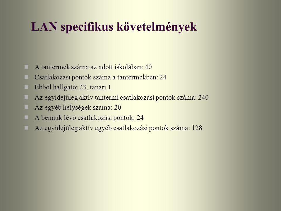 LAN logikai topológiája