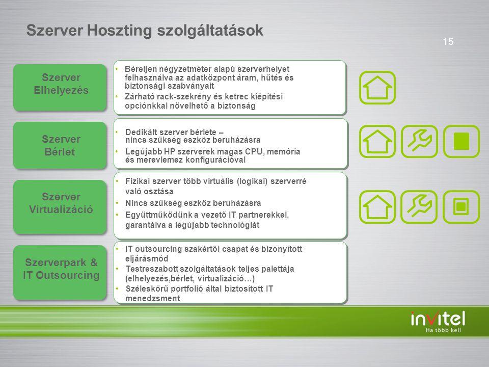 15 Szerver Bérlet Szerver Hoszting szolgáltatások Szerver Elhelyezés Szerver Virtualizáció Szerverpark & IT Outsourcing •Béreljen négyzetméter alapú szerverhelyet felhasználva az adatközpont áram, hűtés és biztonsági szabványait •Zárható rack-szekrény és ketrec kiépítési opciónkkal növelhető a biztonság •Béreljen négyzetméter alapú szerverhelyet felhasználva az adatközpont áram, hűtés és biztonsági szabványait •Zárható rack-szekrény és ketrec kiépítési opciónkkal növelhető a biztonság