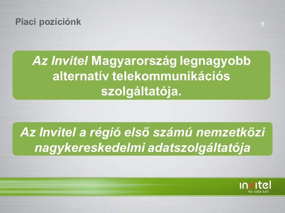 5 Piaci pozíciónk Az Invitel Magyarország legnagyobb alternatív telekommunikációs szolgáltatója.