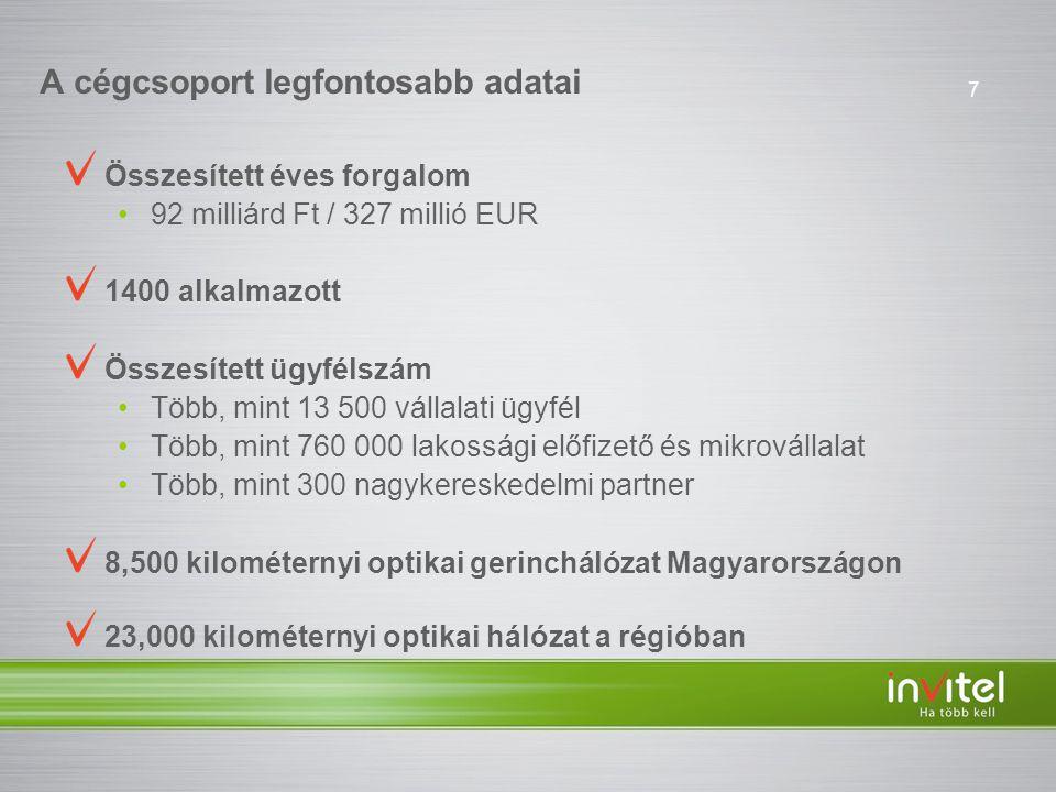 7 A cégcsoport legfontosabb adatai Összesített éves forgalom •92 milliárd Ft / 327 millió EUR 1400 alkalmazott Összesített ügyfélszám •Több, mint 13 500 vállalati ügyfél •Több, mint 760 000 lakossági előfizető és mikrovállalat •Több, mint 300 nagykereskedelmi partner 8,500 kilométernyi optikai gerinchálózat Magyarországon 23,000 kilométernyi optikai hálózat a régióban