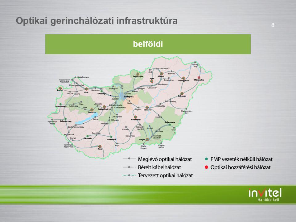 8 Optikai gerinchálózati infrastruktúra belföldi