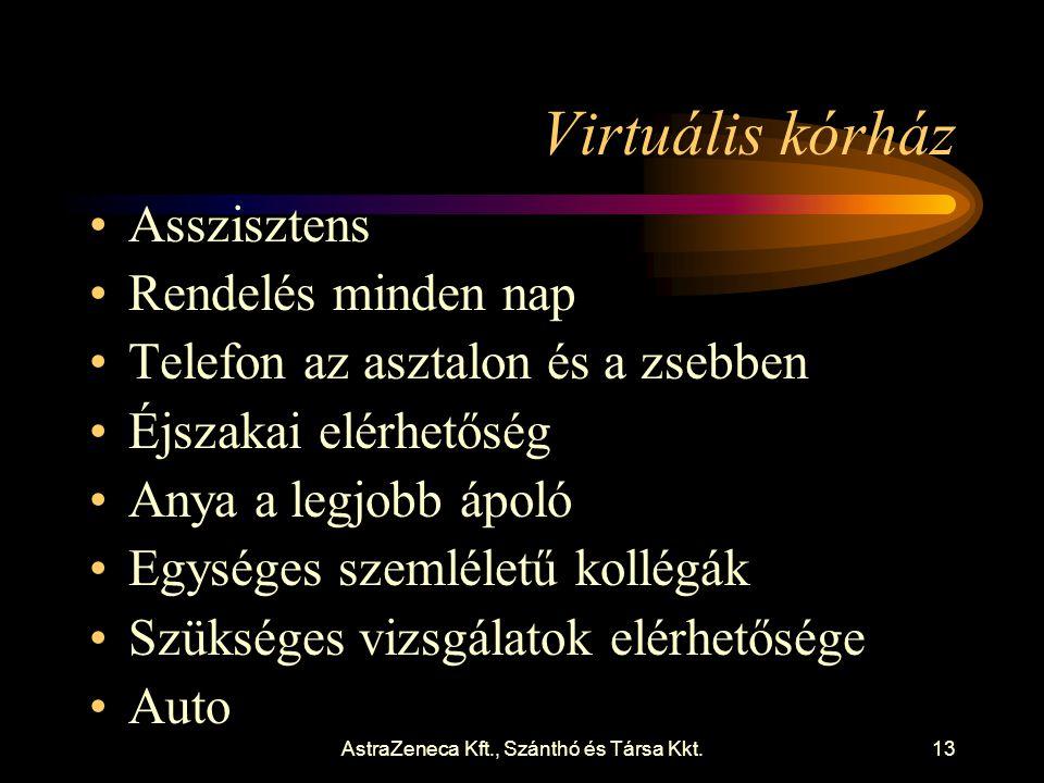 AstraZeneca Kft., Szánthó és Társa Kkt.13 Virtuális kórház •Asszisztens •Rendelés minden nap •Telefon az asztalon és a zsebben •Éjszakai elérhetőség •Anya a legjobb ápoló •Egységes szemléletű kollégák •Szükséges vizsgálatok elérhetősége •Auto