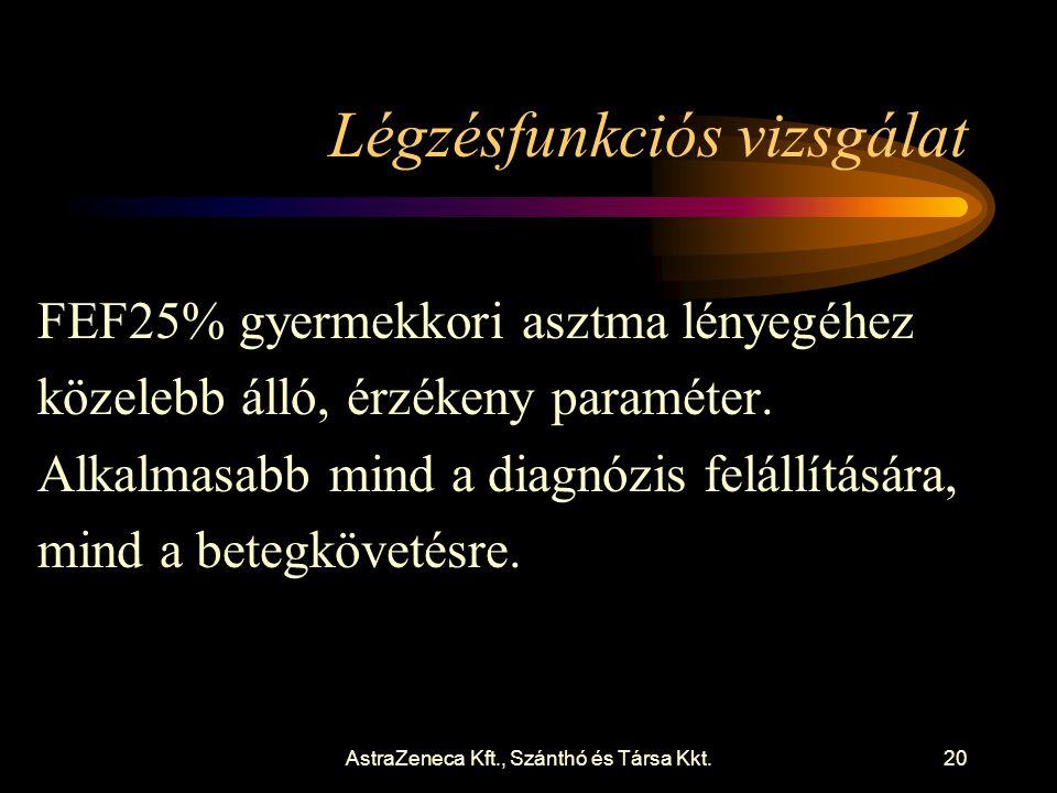 AstraZeneca Kft., Szánthó és Társa Kkt.20 Légzésfunkciós vizsgálat FEF25% gyermekkori asztma lényegéhez közelebb álló, érzékeny paraméter.