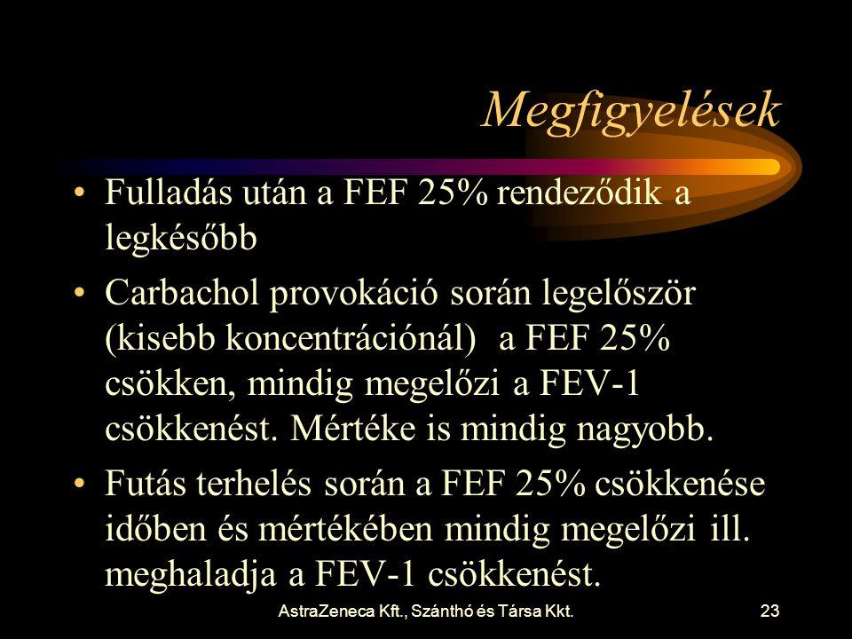 AstraZeneca Kft., Szánthó és Társa Kkt.23 Megfigyelések •Fulladás után a FEF 25% rendeződik a legkésőbb •Carbachol provokáció során legelőször (kisebb koncentrációnál) a FEF 25% csökken, mindig megelőzi a FEV-1 csökkenést.
