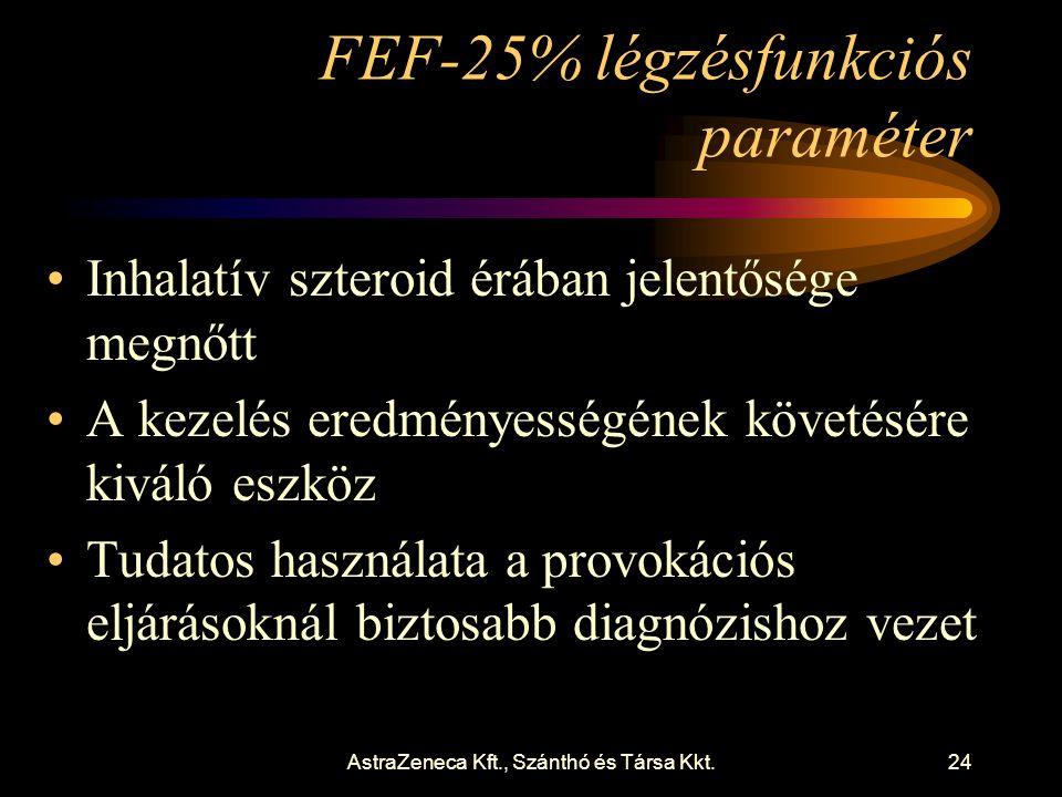 AstraZeneca Kft., Szánthó és Társa Kkt.24 FEF-25% légzésfunkciós paraméter •Inhalatív szteroid érában jelentősége megnőtt •A kezelés eredményességének követésére kiváló eszköz •Tudatos használata a provokációs eljárásoknál biztosabb diagnózishoz vezet