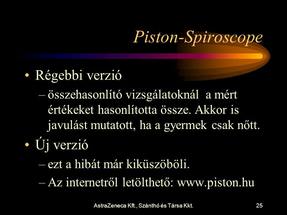 AstraZeneca Kft., Szánthó és Társa Kkt.25 Piston-Spiroscope •Régebbi verzió –összehasonlító vizsgálatoknál a mért értékeket hasonlította össze.