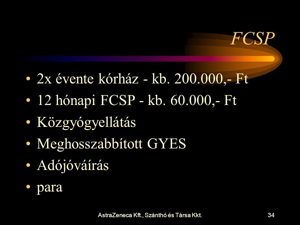 AstraZeneca Kft., Szánthó és Társa Kkt.34 FCSP •2x évente kórház - kb.