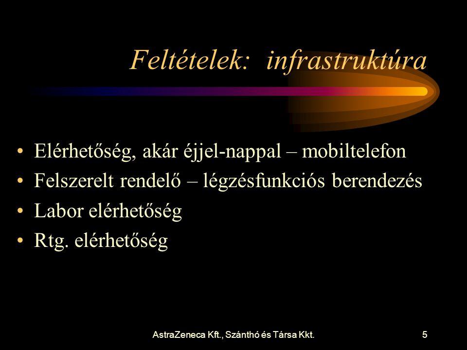 AstraZeneca Kft., Szánthó és Társa Kkt.5 Feltételek: infrastruktúra •Elérhetőség, akár éjjel-nappal – mobiltelefon •Felszerelt rendelő – légzésfunkciós berendezés •Labor elérhetőség •Rtg.